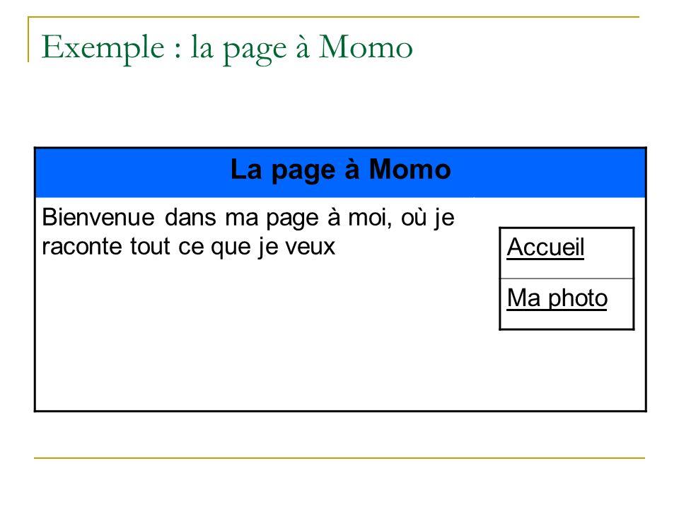 Exemple : la page à Momo La page à Momo Bienvenue dans ma page à moi, où je raconte tout ce que je veux Accueil Ma photo