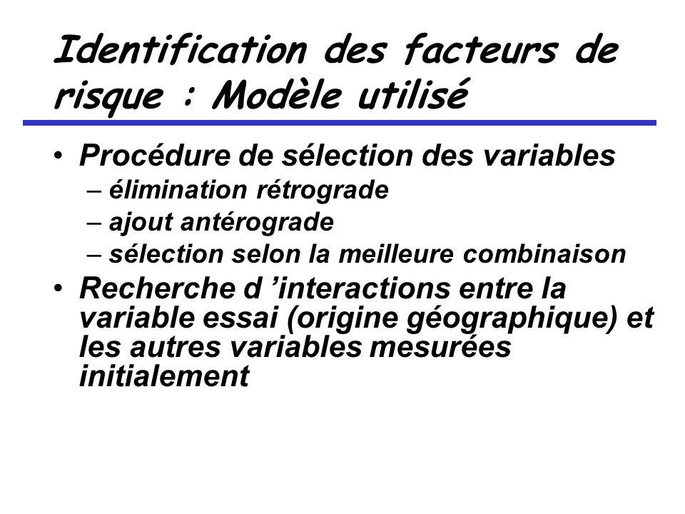 Identification des facteurs de risque : Modèle utilisé Procédure de sélection des variables –élimination rétrograde –ajout antérograde –sélection selon la meilleure combinaison Recherche d interactions entre la variable essai (origine géographique) et les autres variables mesurées initialement