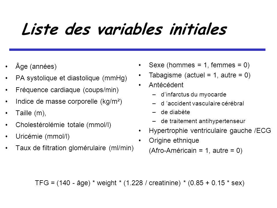 Liste des variables initiales Âge (années) PA systolique et diastolique (mmHg) Fréquence cardiaque (coups/min) Indice de masse corporelle (kg/m²) Taille (m), Cholestérolémie totale (mmol/l) Uricémie (mmol/l) Taux de filtration glomérulaire (ml/min) TFG = (140 - âge) * weight * (1.228 / creatinine) * (0.85 + 0.15 * sex) Sexe (hommes = 1, femmes = 0) Tabagisme (actuel = 1, autre = 0) Antécédent –dinfarctus du myocarde –d accident vasculaire cérébral –de diabète –de traitement antihypertenseur Hypertrophie ventriculaire gauche /ECG Origine ethnique (Afro-Américain = 1, autre = 0)