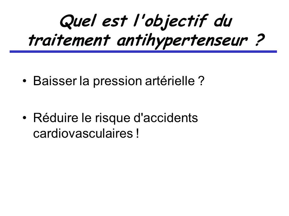 Quel est l objectif du traitement antihypertenseur .