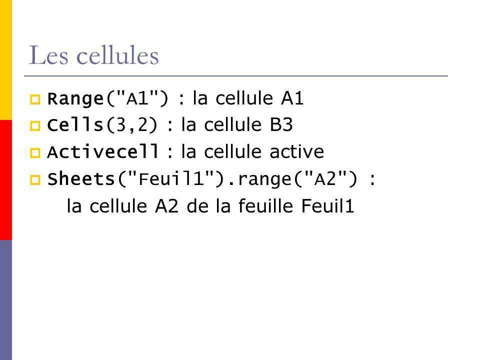 Les cellules Range( A1 ) : la cellule A1 Cells(3,2) : la cellule B3 Activecell : la cellule active Sheets( Feuil1 ).range( A2 ) : la cellule A2 de la feuille Feuil1