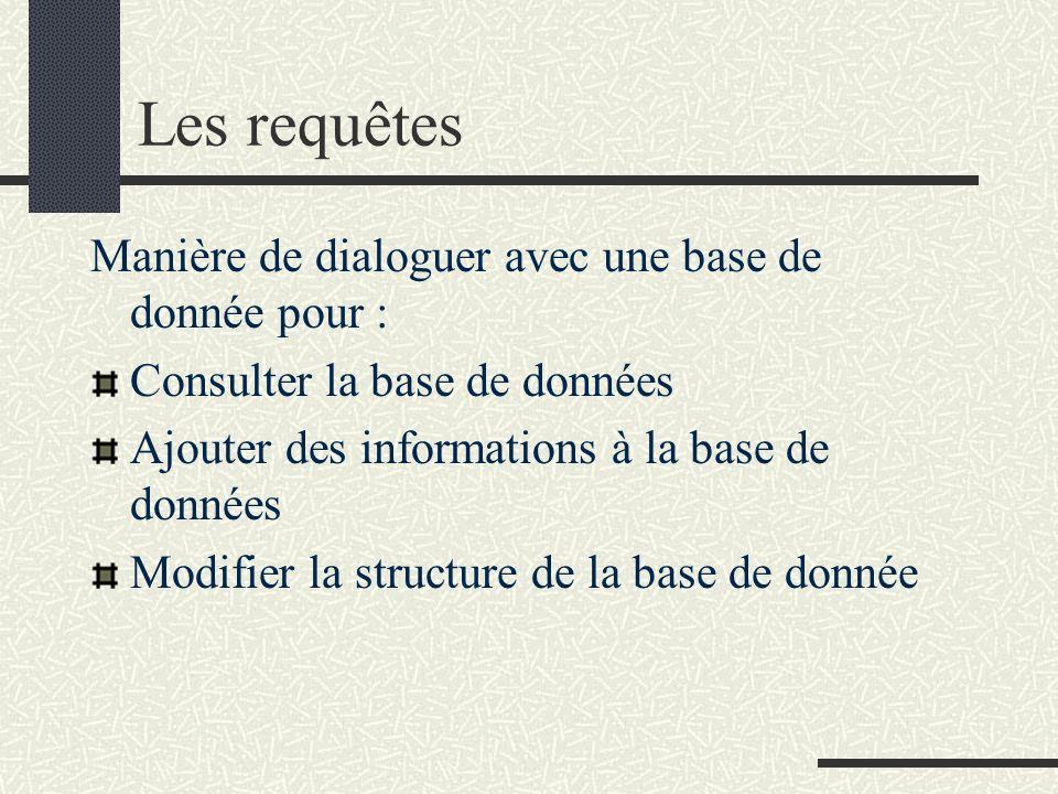 Les requêtes Manière de dialoguer avec une base de donnée pour : Consulter la base de données Ajouter des informations à la base de données Modifier la structure de la base de donnée