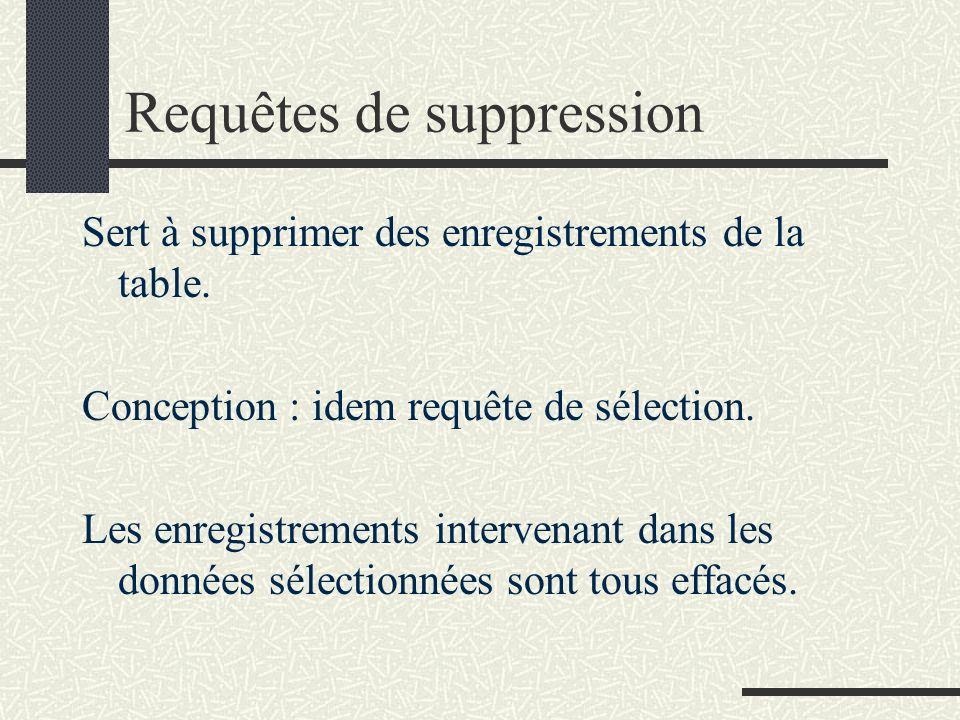 Requêtes de suppression Sert à supprimer des enregistrements de la table.