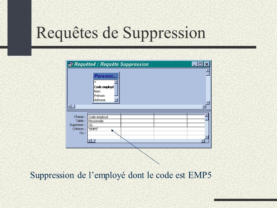 Requêtes de Suppression Suppression de lemployé dont le code est EMP5
