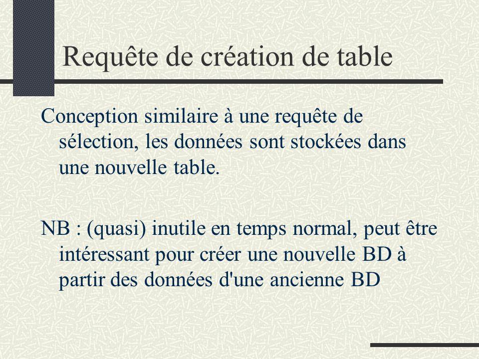 Requête de création de table Conception similaire à une requête de sélection, les données sont stockées dans une nouvelle table. NB : (quasi) inutile