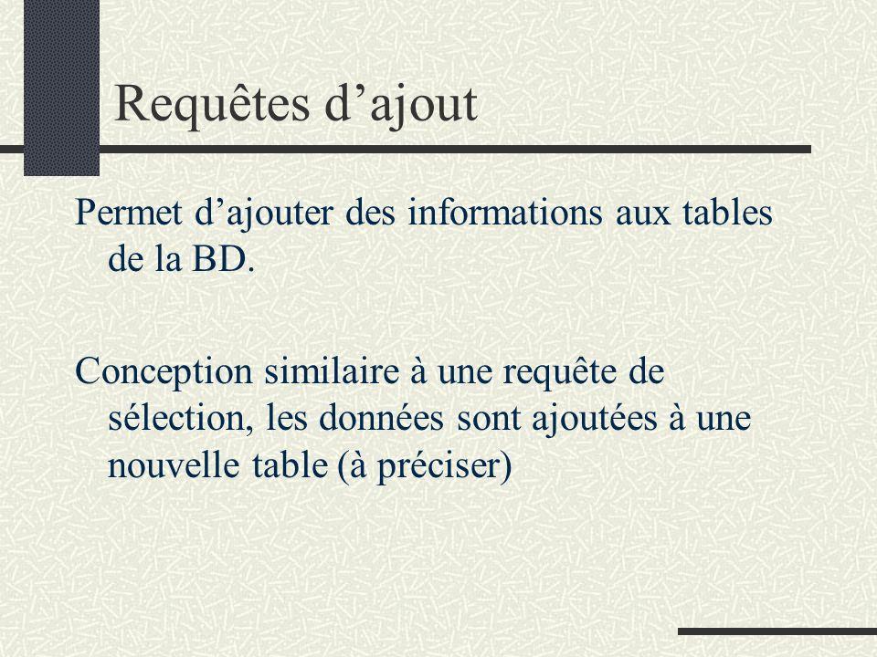 Requêtes dajout Permet dajouter des informations aux tables de la BD. Conception similaire à une requête de sélection, les données sont ajoutées à une