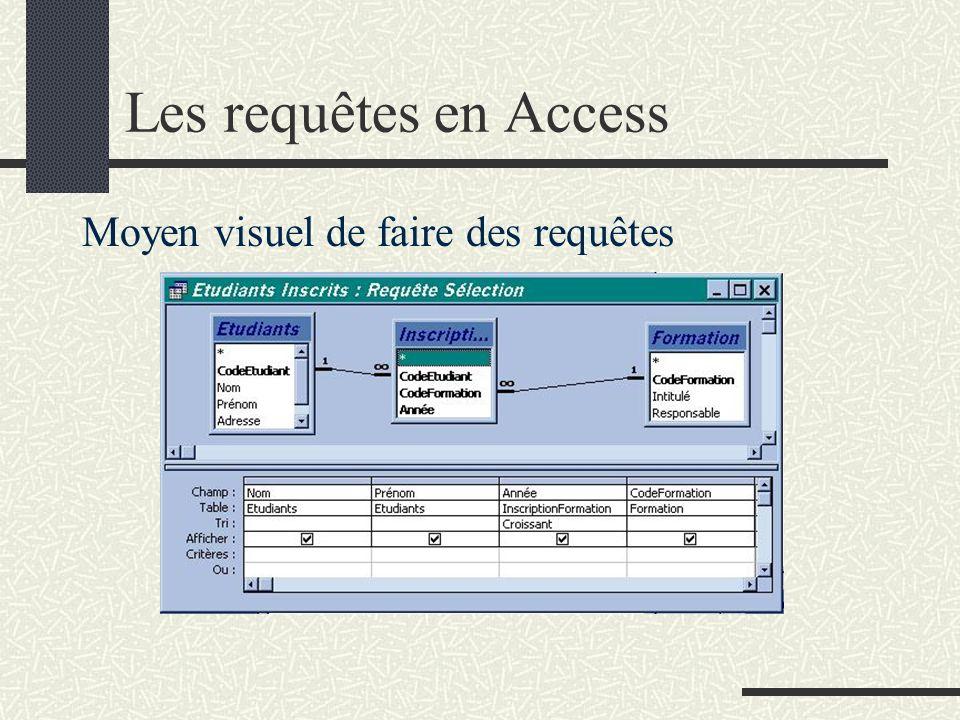 Les requêtes en Access Moyen visuel de faire des requêtes
