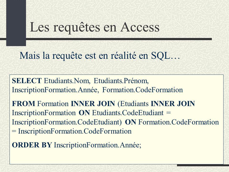Les requêtes en Access Mais la requête est en réalité en SQL… SELECT Etudiants.Nom, Etudiants.Prénom, InscriptionFormation.Année, Formation.CodeFormation FROM Formation INNER JOIN (Etudiants INNER JOIN InscriptionFormation ON Etudiants.CodeEtudiant = InscriptionFormation.CodeEtudiant) ON Formation.CodeFormation = InscriptionFormation.CodeFormation ORDER BY InscriptionFormation.Année;