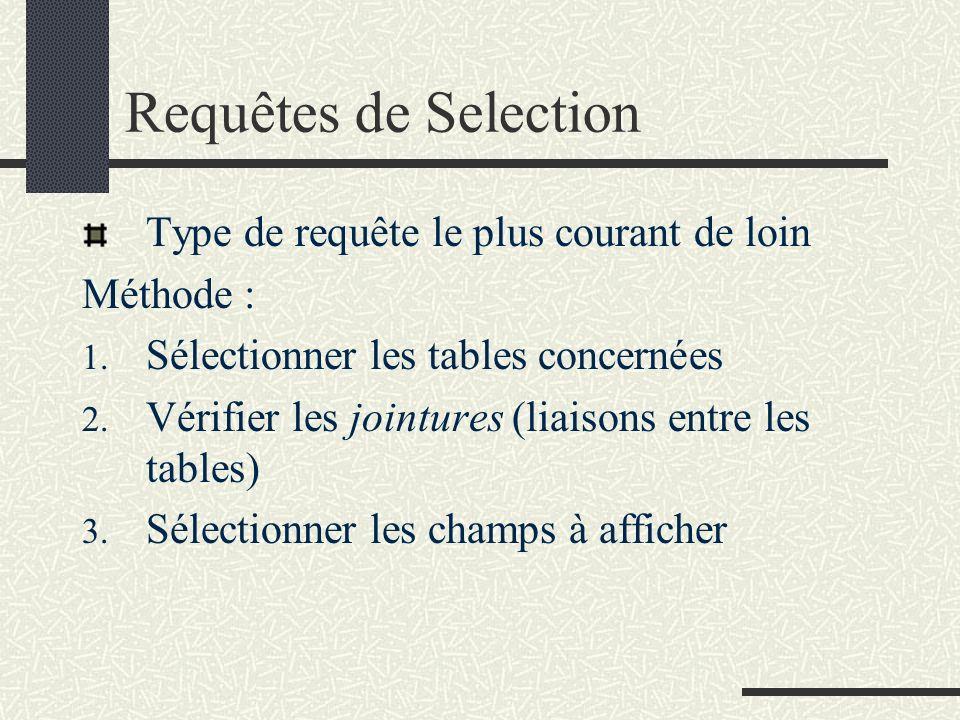 Requêtes de Selection Type de requête le plus courant de loin Méthode : 1. Sélectionner les tables concernées 2. Vérifier les jointures (liaisons entr