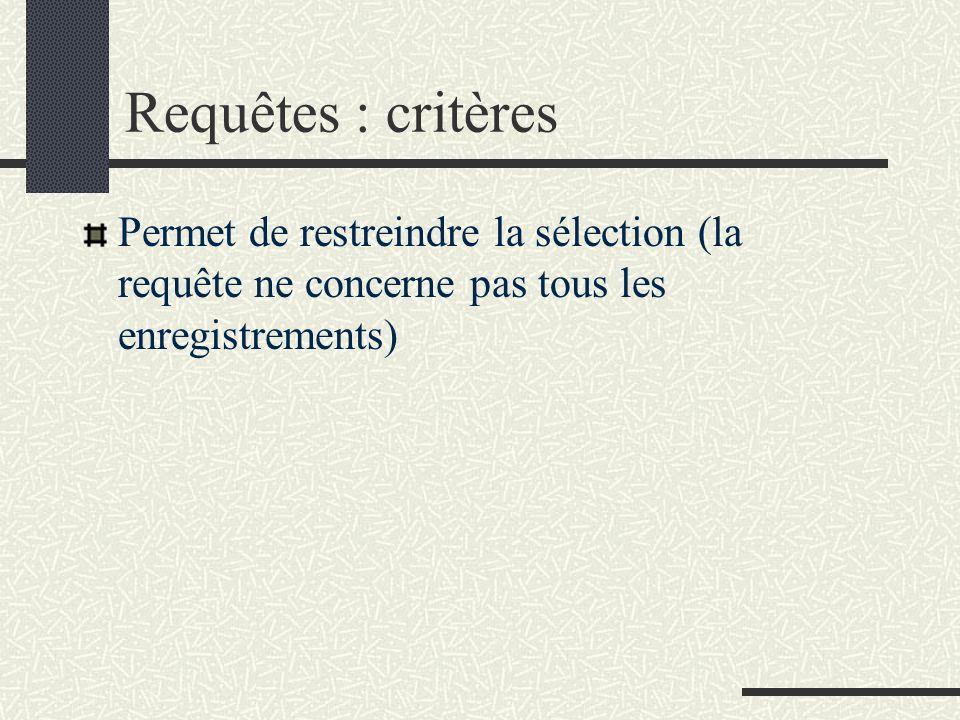 Requêtes : critères Permet de restreindre la sélection (la requête ne concerne pas tous les enregistrements)