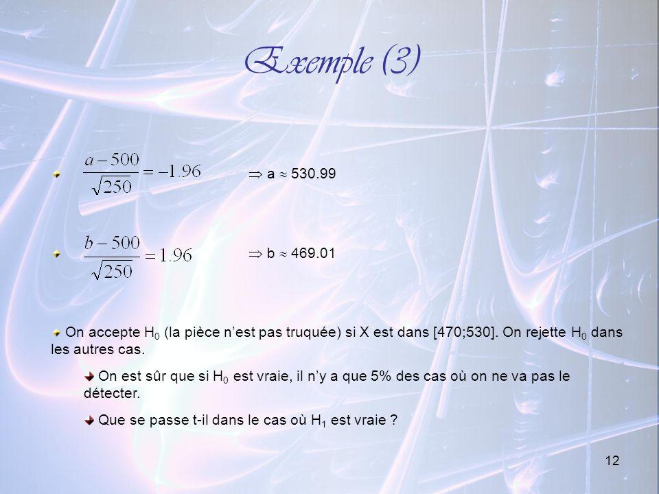 12 Exemple (3) a 530.99 b 469.01 On accepte H 0 (la pièce nest pas truquée) si X est dans [470;530]. On rejette H 0 dans les autres cas. On est sûr qu