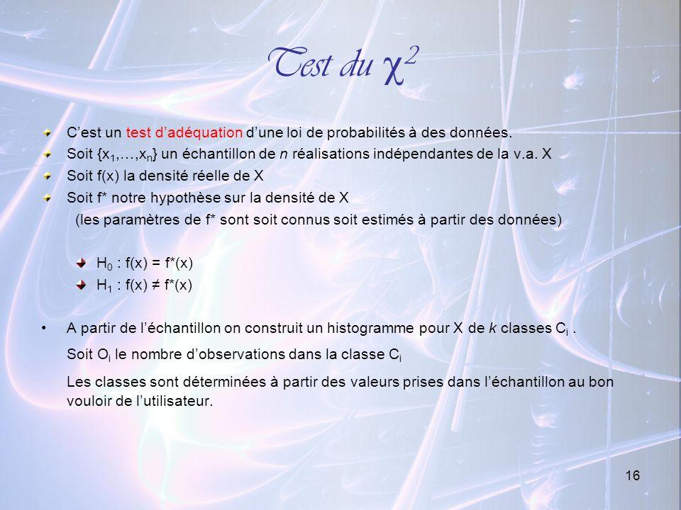 16 Test du 2 Cest un test dadéquation dune loi de probabilités à des données. Soit {x 1,…,x n } un échantillon de n réalisations indépendantes de la v