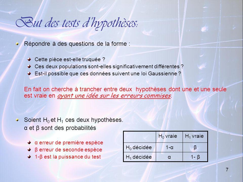 7 But des tests dhypothèses: Répondre à des questions de la forme : Cette pièce est-elle truquée ? Ces deux populations sont-elles significativement d
