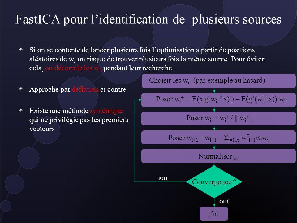 FastICA pour une seule source But : trouver s=w T x soit le moins gaussien possible. La mesure utilisée est lapproximation de la negentropie avec une