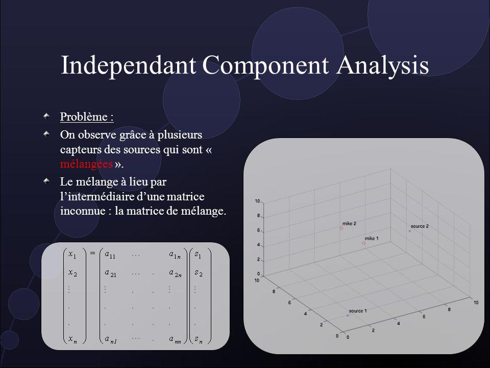 Independant Component Analysis Problème : On observe grâce à plusieurs capteurs des sources qui sont « mélangées ».