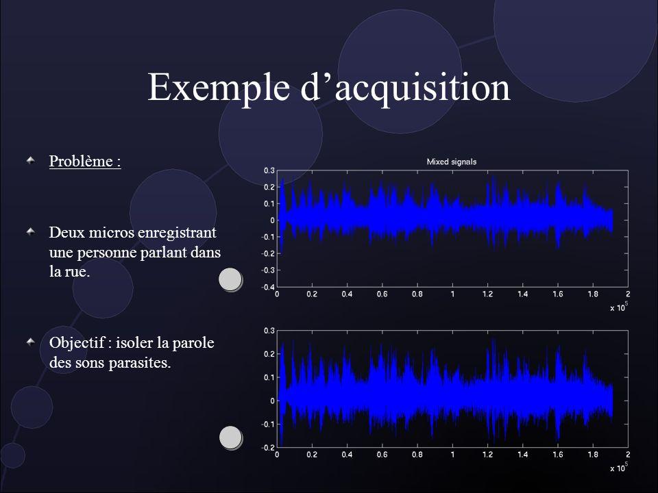 Exemple dacquisition Problème : Deux micros enregistrant une personne parlant dans la rue.