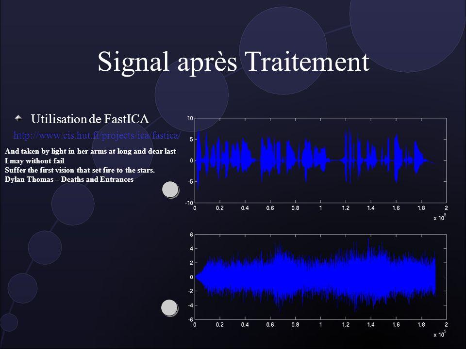 Exemple dacquisition Problème : Deux micros enregistrant une personne parlant dans la rue. Objectif : isoler la parole des sons parasites.