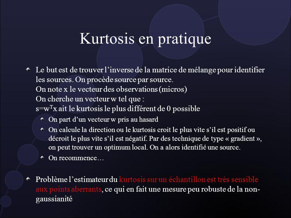 Kurtosis Le kurtosis dune variable aléatoire X est défini par : Kurt(X)=E(X 4 ) - 3E(Y²) 2 Si X et Y v.a. indépendantes, Kurt(X+Y) = Kurt(X)+Kurt(Y) K