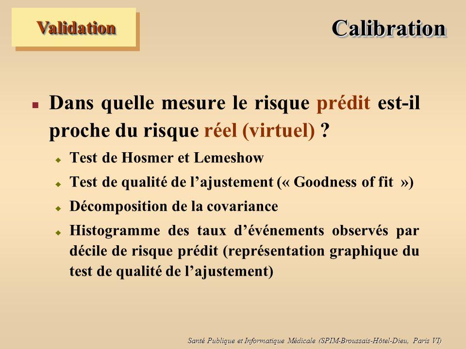 Santé Publique et Informatique Médicale (SPIM-Broussais-Hôtel-Dieu, Paris VI) CalibrationCalibration n Dans quelle mesure le risque prédit est-il proche du risque réel (virtuel) .
