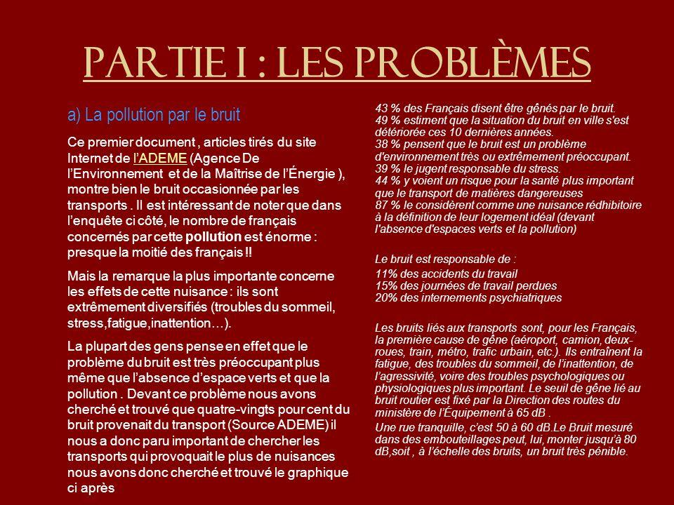Sommaire Partie I : les Problèmes a) Pollution par le bruit : première cause de gêne chez les français b) Pollution de lair : son implication sur la s