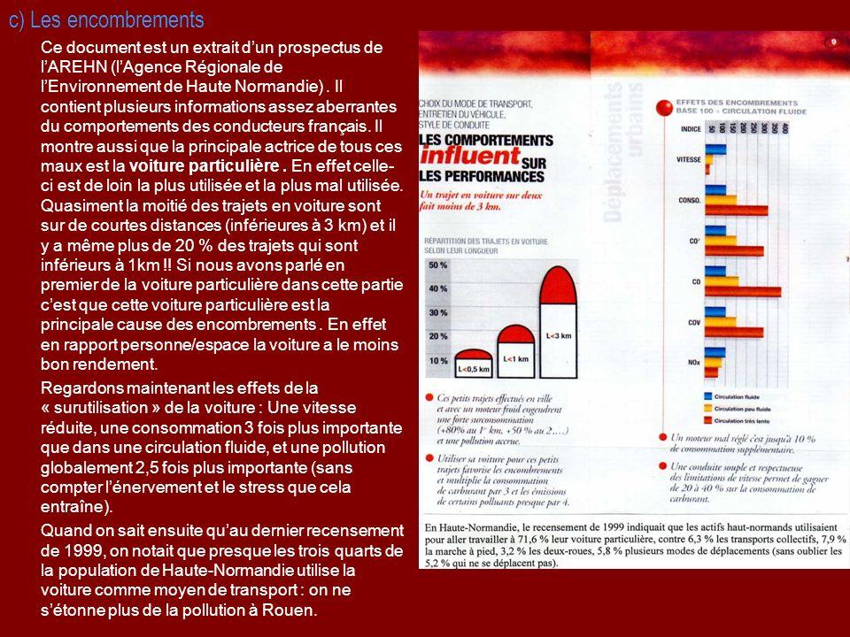 b) La pollution {Pour la pollution de lair : site http://www.mediaterre.org cest une carte thématique de la France. Elle montre la pollution qualitati