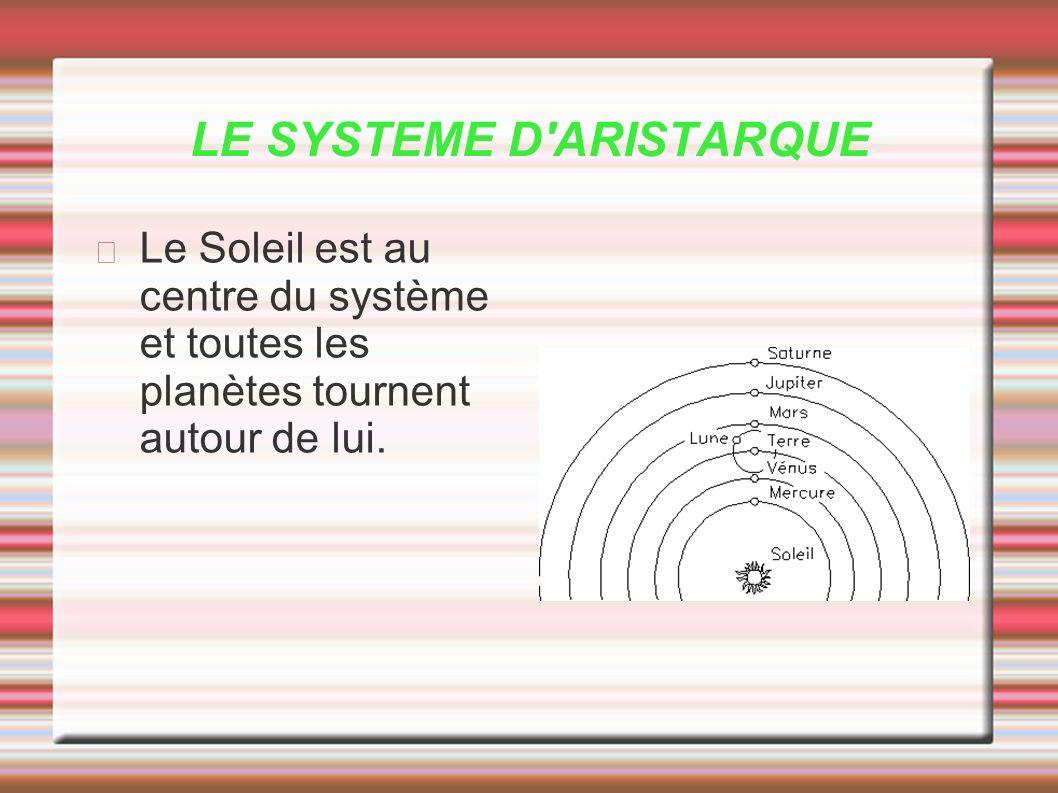LE SYSTEME D'ARISTARQUE Le Soleil est au centre du système et toutes les planètes tournent autour de lui.