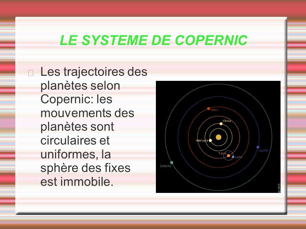 LE SYSTEME DE COPERNIC Les trajectoires des planètes selon Copernic: les mouvements des planètes sont circulaires et uniformes, la sphère des fixes es