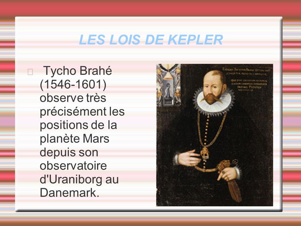 LES LOIS DE KEPLER Tycho Brahé (1546-1601) observe très précisément les positions de la planète Mars depuis son observatoire d'Uraniborg au Danemark.
