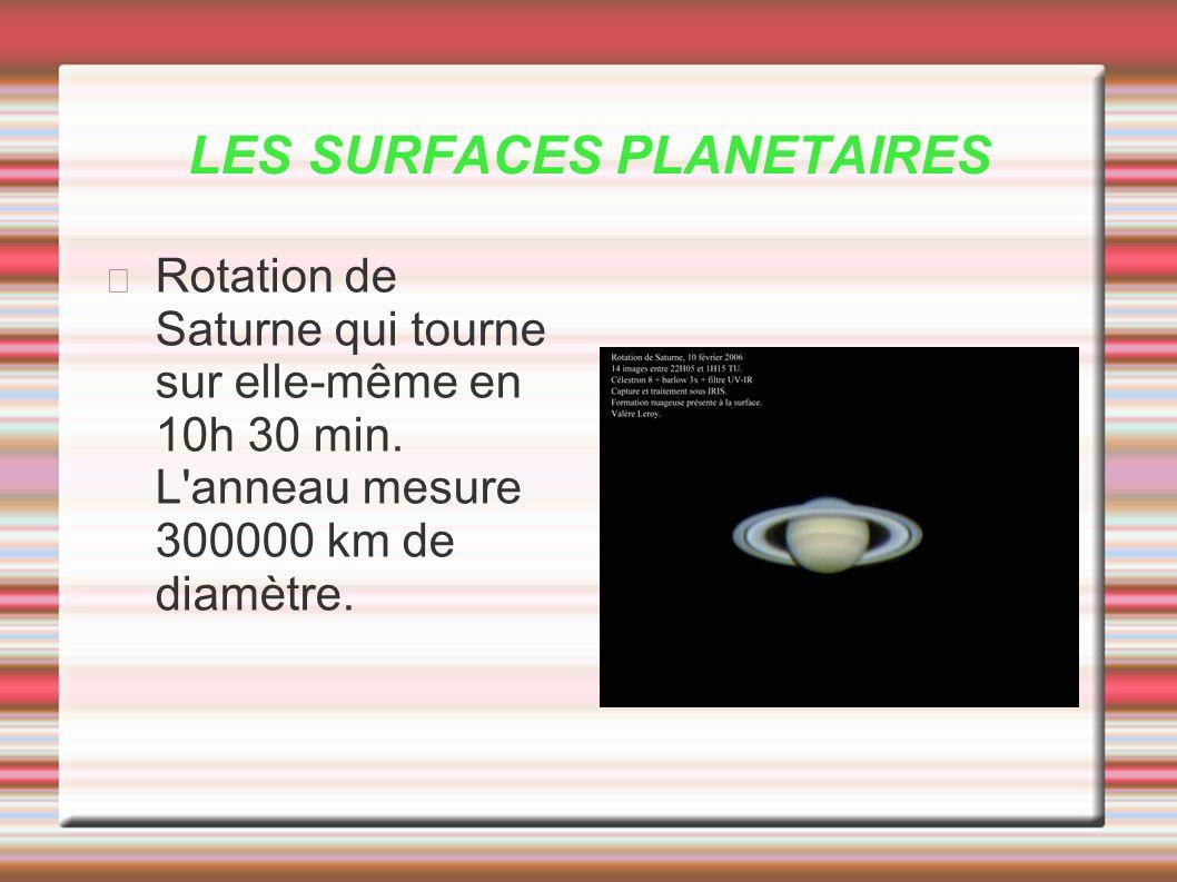 LES SURFACES PLANETAIRES Rotation de Saturne qui tourne sur elle-même en 10h 30 min. L'anneau mesure 300000 km de diamètre.