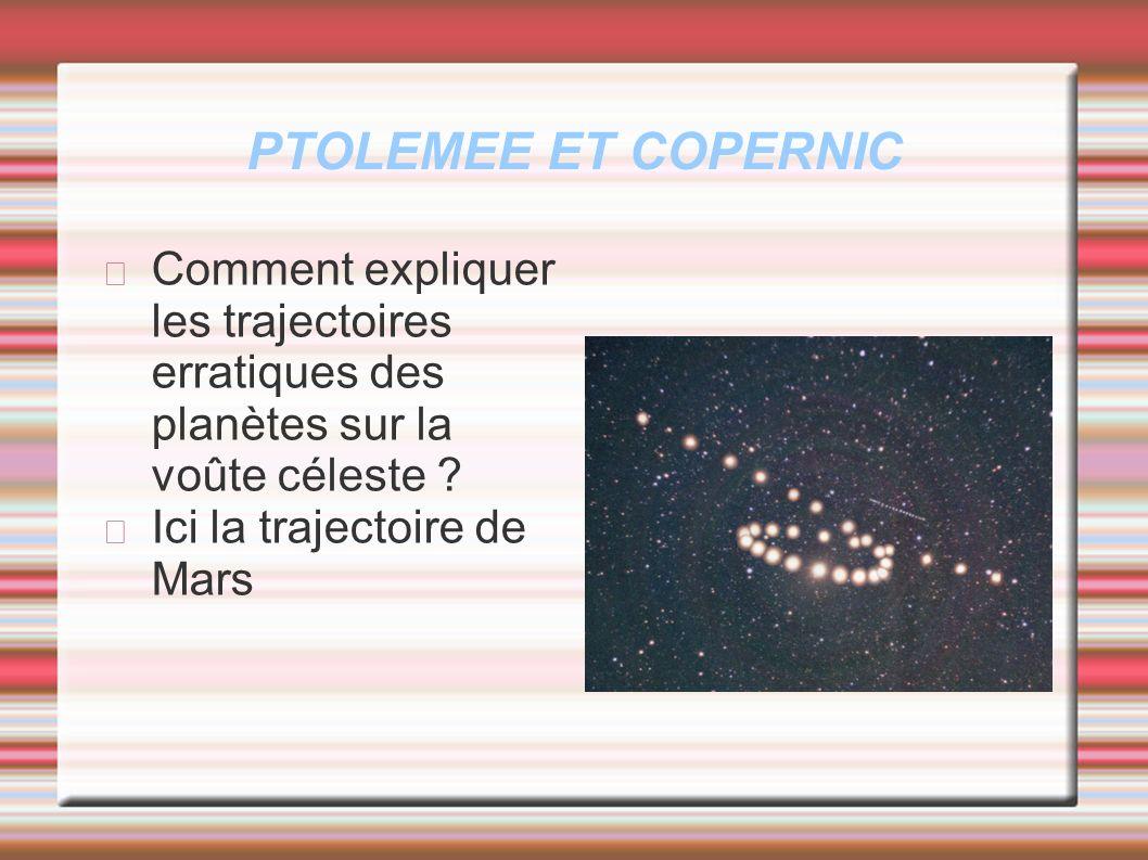 PTOLEMEE ET COPERNIC Comment expliquer les trajectoires erratiques des planètes sur la voûte céleste ? Ici la trajectoire de Mars