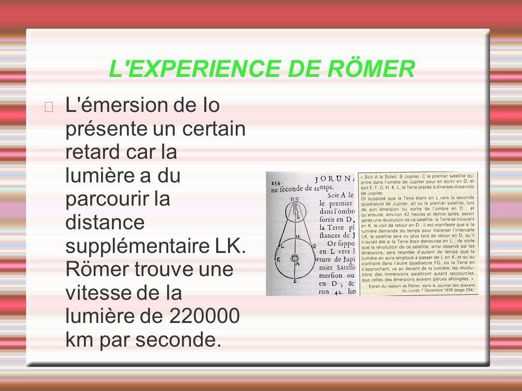 L'EXPERIENCE DE RÖMER L'émersion de Io présente un certain retard car la lumière a du parcourir la distance supplémentaire LK. Römer trouve une vitess