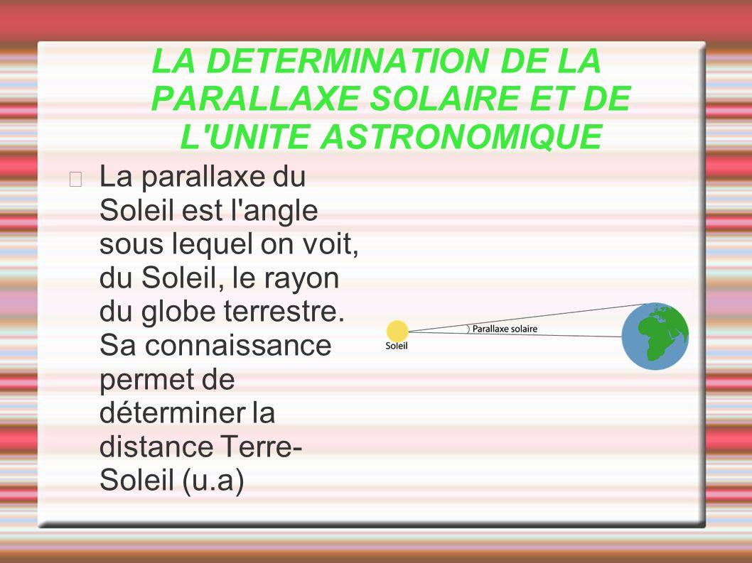 LA DETERMINATION DE LA PARALLAXE SOLAIRE ET DE L'UNITE ASTRONOMIQUE La parallaxe du Soleil est l'angle sous lequel on voit, du Soleil, le rayon du glo