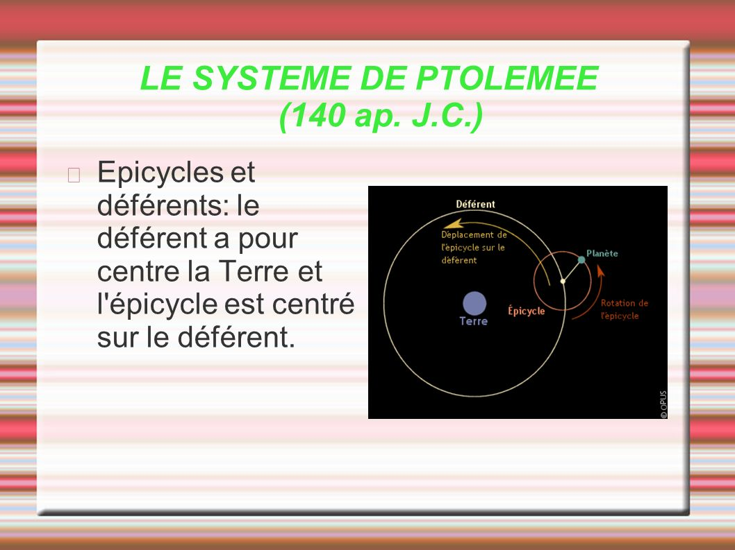LE SYSTEME DE PTOLEMEE (140 ap. J.C.) Epicycles et déférents: le déférent a pour centre la Terre et l'épicycle est centré sur le déférent.