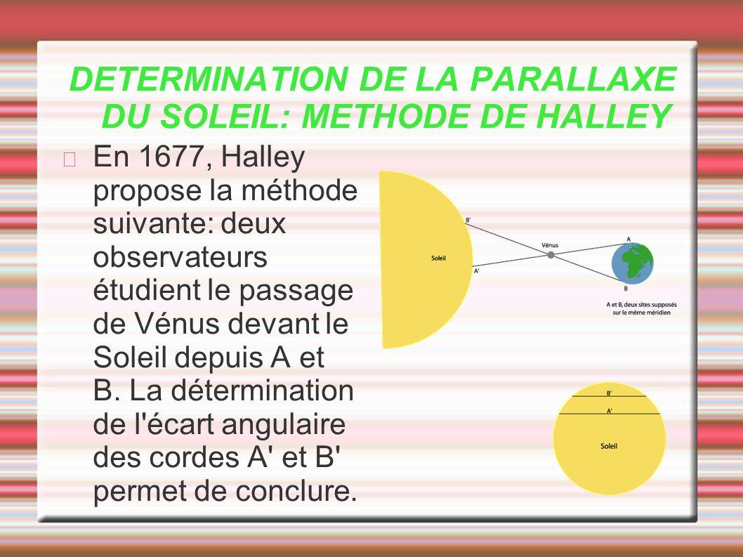 DETERMINATION DE LA PARALLAXE DU SOLEIL: METHODE DE HALLEY En 1677, Halley propose la méthode suivante: deux observateurs étudient le passage de Vénus