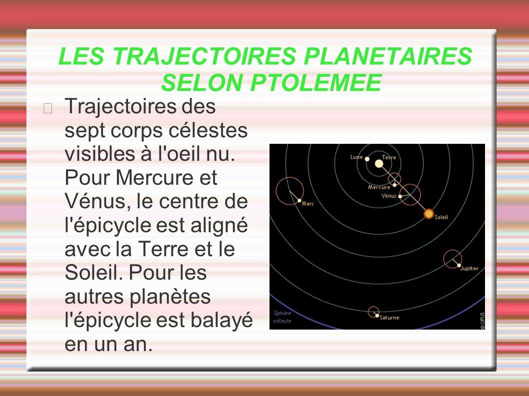 LES TRAJECTOIRES PLANETAIRES SELON PTOLEMEE Trajectoires des sept corps célestes visibles à l'oeil nu. Pour Mercure et Vénus, le centre de l'épicycle
