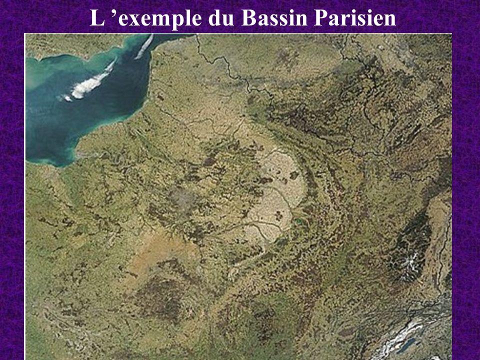 L exemple du Bassin Parisien