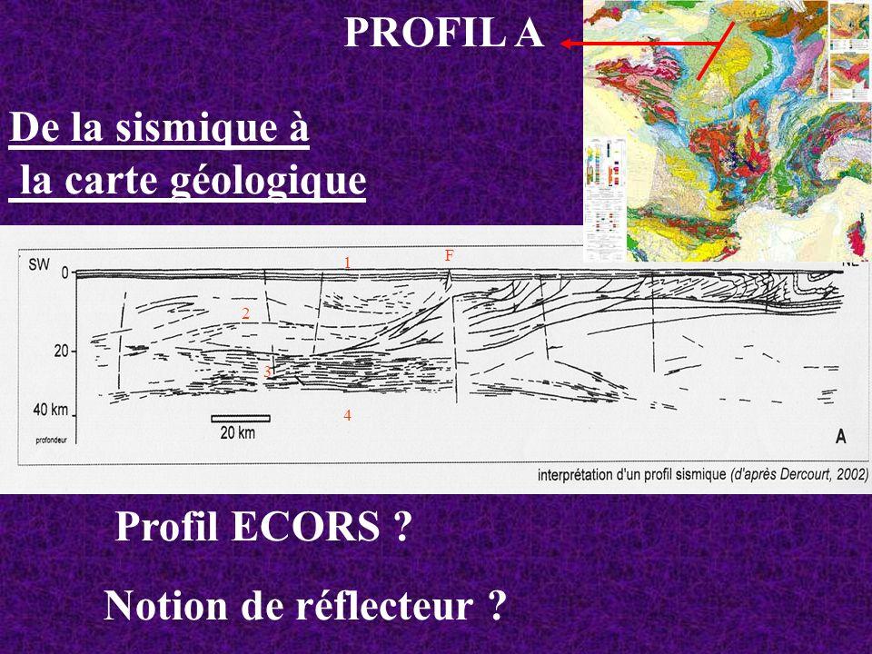 PROFIL A De la sismique à la carte géologique Profil ECORS ? Notion de réflecteur ? F 1 2 3 4