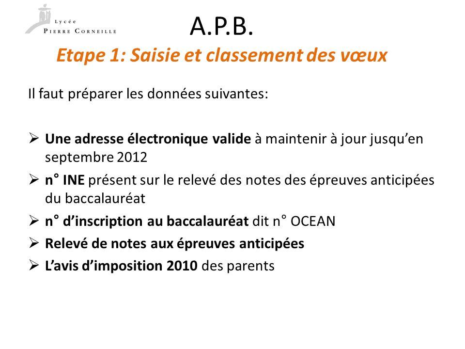 A.P.B. Etape 1: Saisie et classement des vœux Il faut préparer les données suivantes: Une adresse électronique valide à maintenir à jour jusquen septe