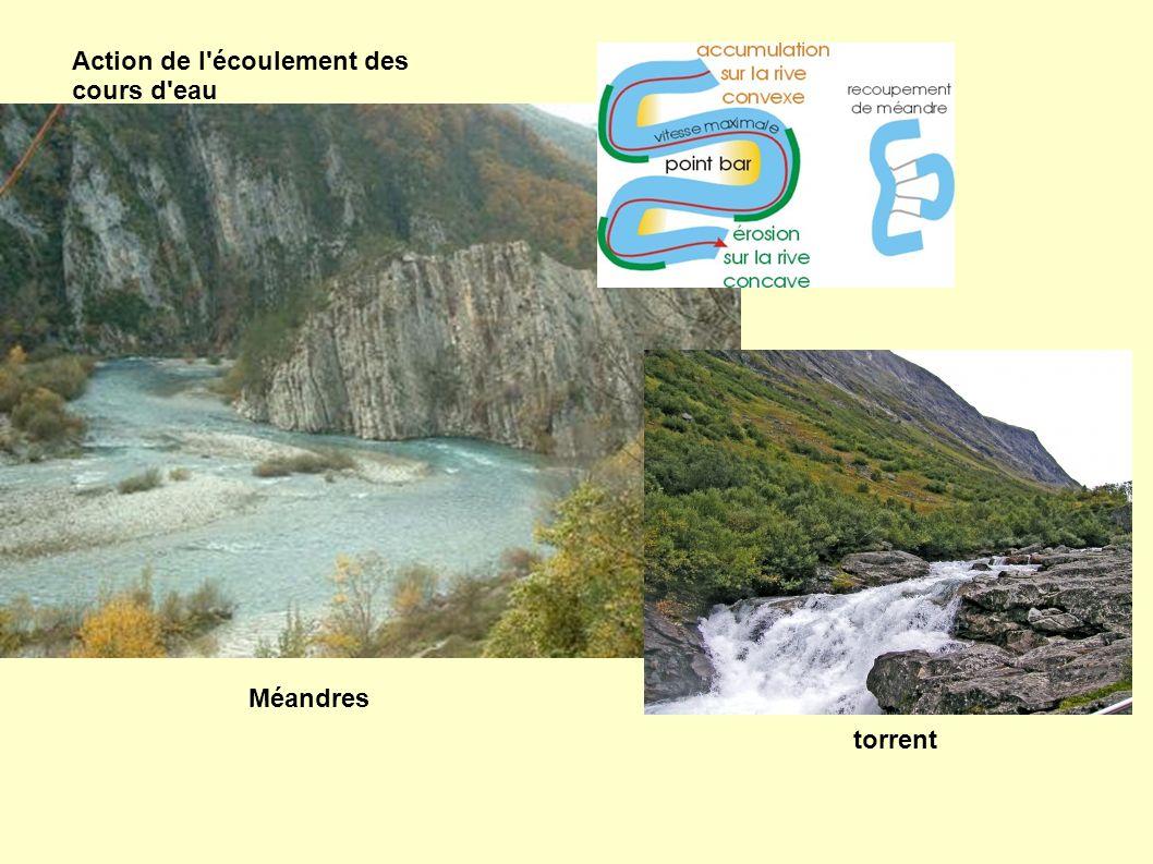 Action de l'écoulement des cours d'eau Méandres torrent