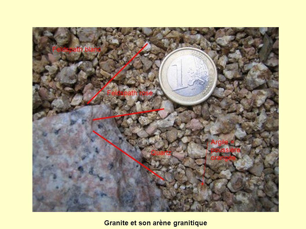Granite et son arène granitique Feldspath blanc Feldspath rose Quartz Argile = poussière orangée