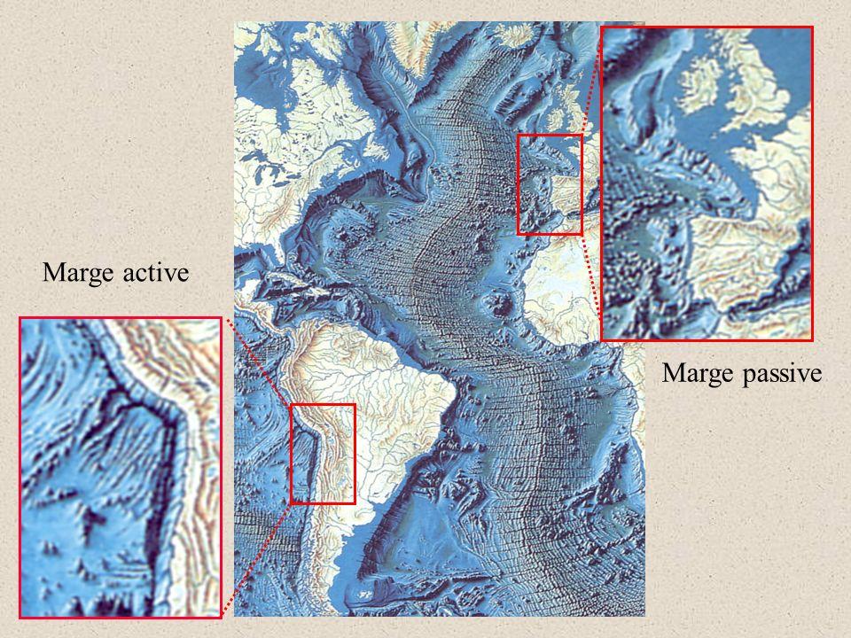 Structure d une marge passive Rappel Vp = f(roches) sédiments manteau Croûte sup/infCroûte océanique