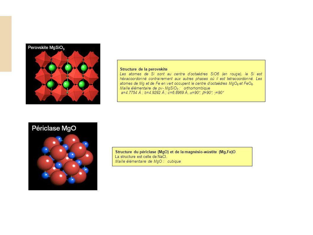 Structure du périclase (MgO) et de la magnésio-wüstite (Mg,Fe)O La structure est celle de NaCl.