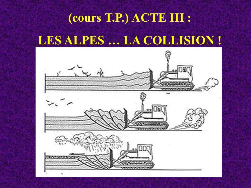(cours T.P.) ACTE III : LES ALPES … LA COLLISION !