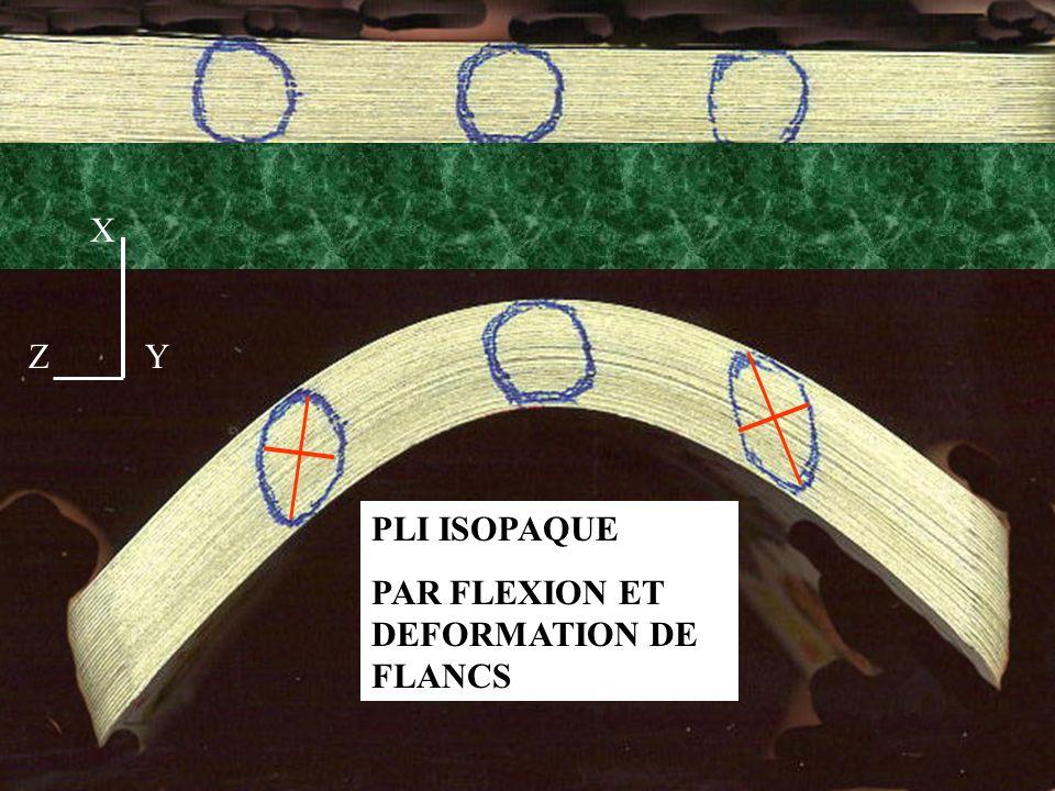 PLI ISOPAQUE PAR FLEXION ET DEFORMATION DE FLANCS X Z Y