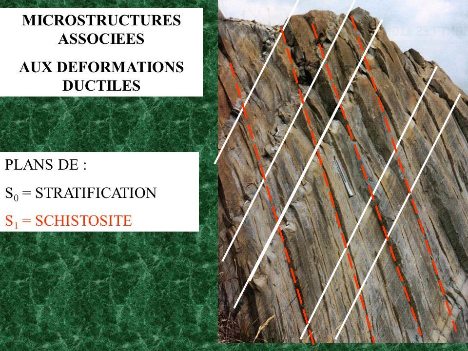 MICROSTRUCTURES ASSOCIEES AUX DEFORMATIONS DUCTILES PLANS DE : S 0 = STRATIFICATION S 1 = SCHISTOSITE
