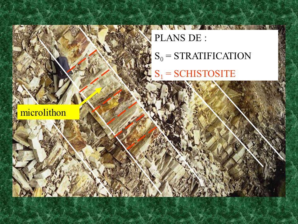 PLANS DE : S 0 = STRATIFICATION S 1 = SCHISTOSITE microlithon