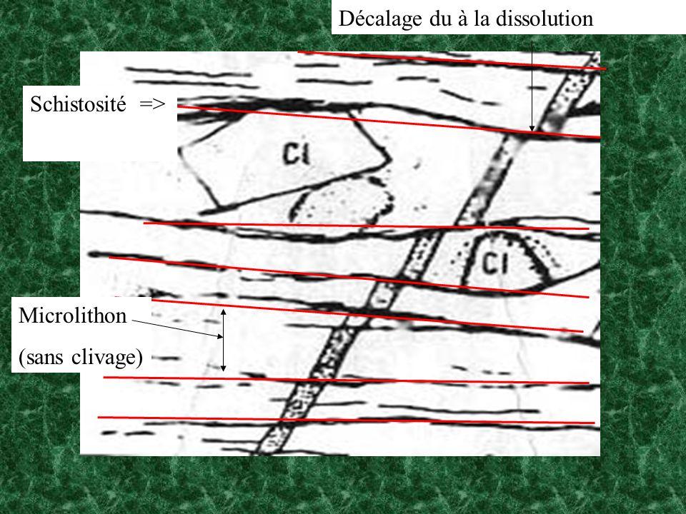 Schistosité => Microlithon (sans clivage) Décalage du à la dissolution