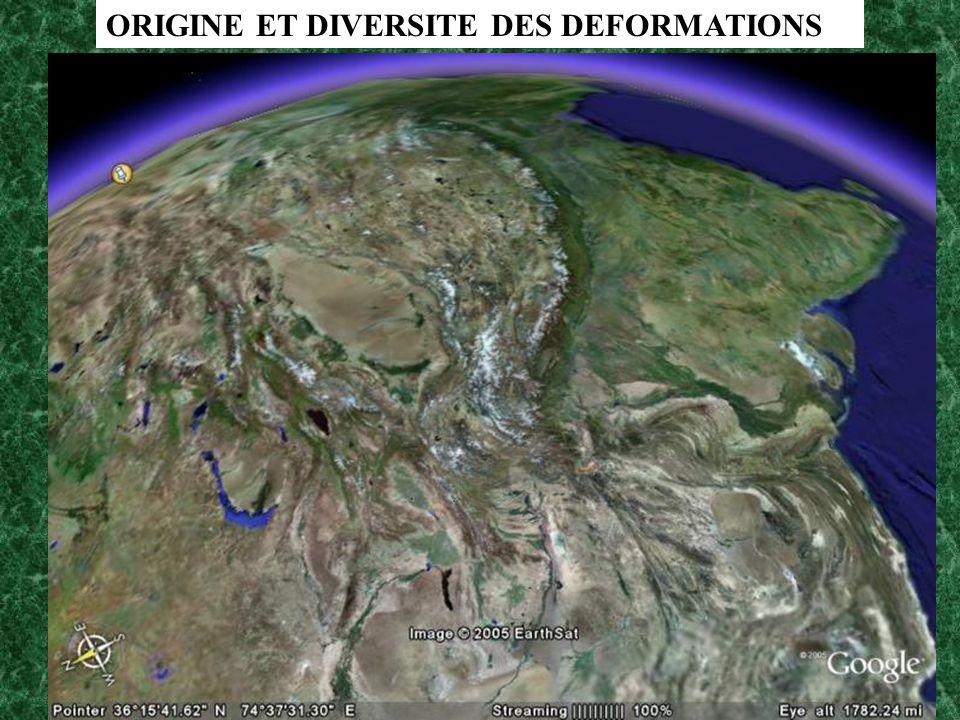 ORIGINE ET DIVERSITE DES DEFORMATIONS
