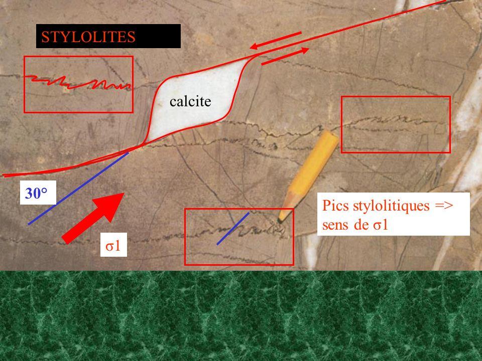 calcite STYLOLITES 30° σ1 Pics stylolitiques => sens de σ1