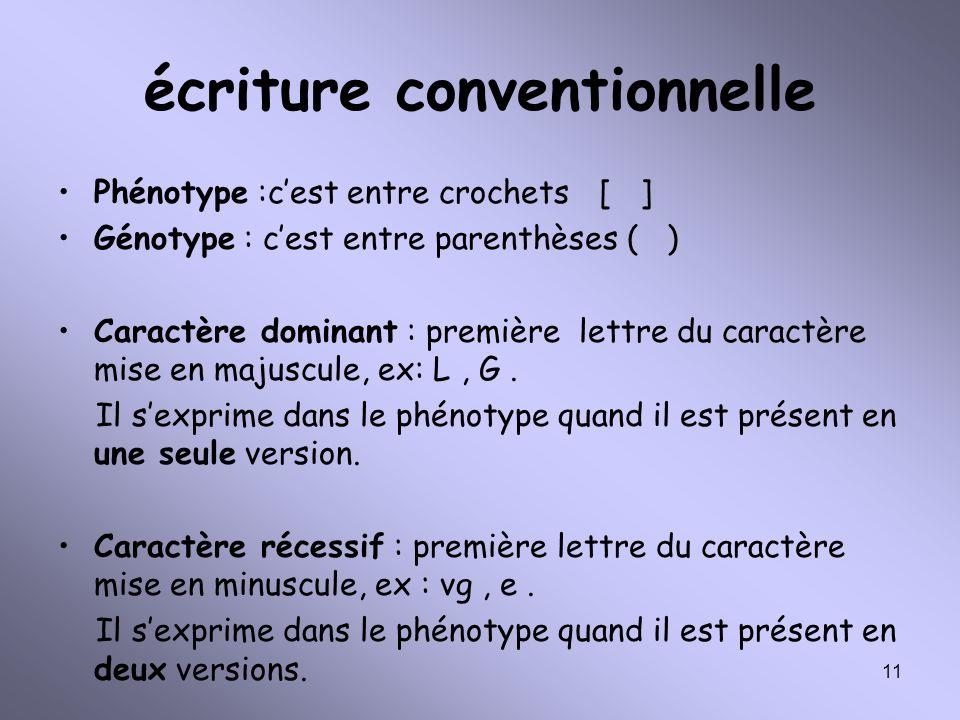 11 écriture conventionnelle Phénotype :cest entre crochets [ ] Génotype : cest entre parenthèses ( ) Caractère dominant : première lettre du caractère